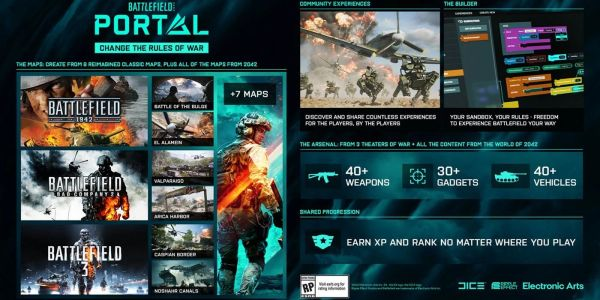 Battlefield 2042 - Battlefield Portal Leaks, Custom Modes With Classic Maps and Weapons Revealed