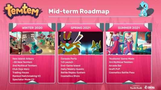 Pokemon-like Creature Collection MMO Temtem Coming to PlayStation in Spring 2021