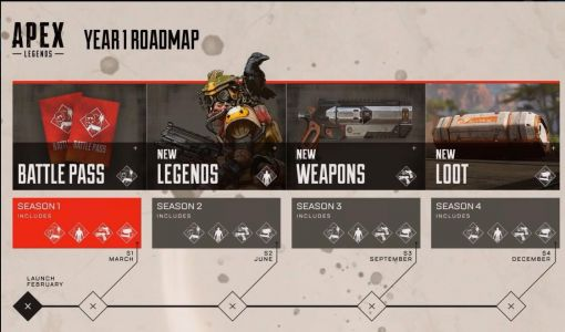 Apex Legends' first season of content kicks off in March