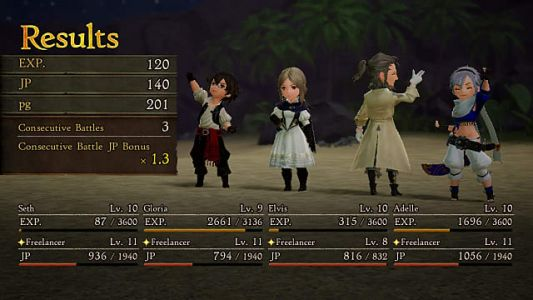 Bravely Default 2 JP Farming Guide: Early Game Methods