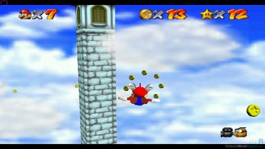 The Timelessness of Super Mario 64
