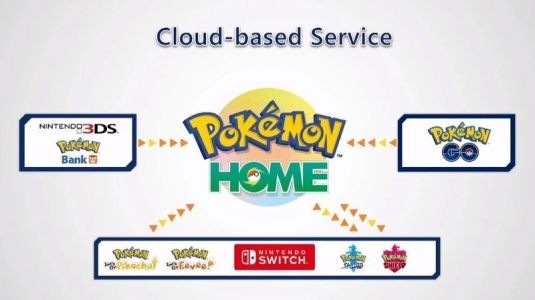 Nintendo releases details for Pokémon Home plans