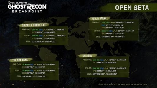 Try Out Ghost Recon: Breakpoint During the Open Beta Next Week