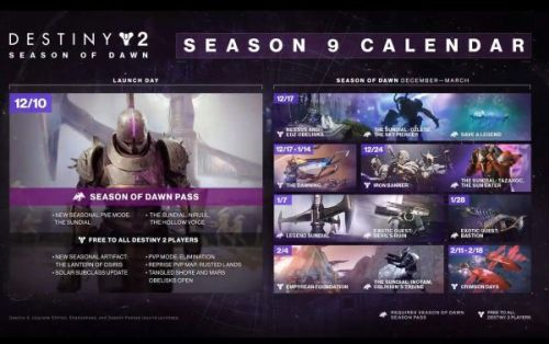 Destiny 2: Shadowkeep - Season of the Dawn roadmap, Lantern of Osiris Artifact and new mods, The Killbreaker finisher and more