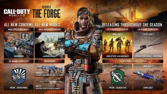 CoD Mobile Season 8: The Forge Update Brings New Weapons, Maps & More